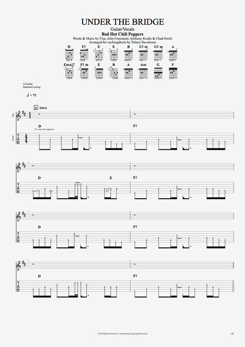Under the Bridge by Red Hot Chili Peppers - Guitar/Vocals Guitar Pro Tab : mySongBook.com