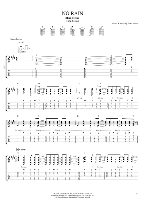 No Rain By Blind Melon Full Score Guitar Pro Tab
