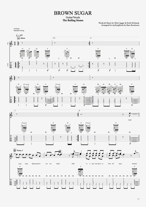 Brown Sugar - The Rolling Stones tablature