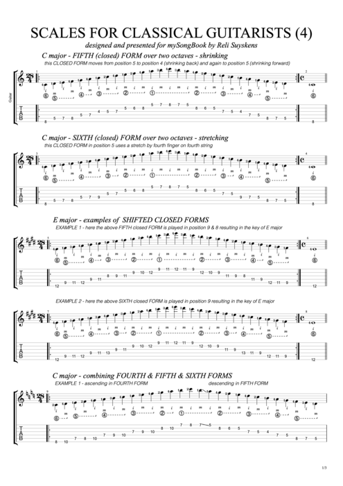 Scales for Classical Guitarists N°4 - Reli Suyskens tablature